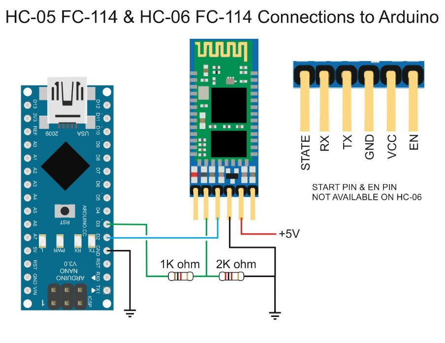 Bluetooth  y Arduino